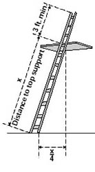 portable_ladder